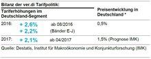 Bilanz der ver.di Tarifpolitik - TSG