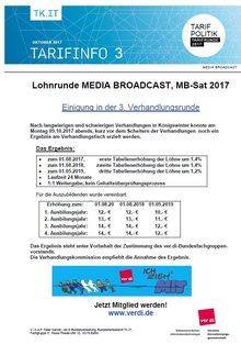 Tarifinfo 3 MEDIA BROADCAST