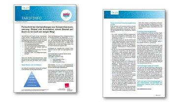 Tarifinfo 02/2019 Harmonisierung ETRVs Telekom-Konzern - Global Job Architektur nimmt Gestalt an